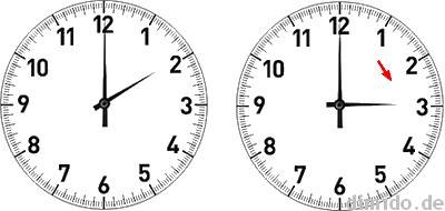 Uhr umstellen auf Sommerzeit 2014