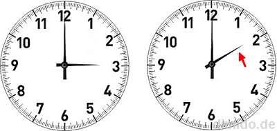 Zeitumstellung, Uhrumstellung auf Winterzeit 2016/2017
