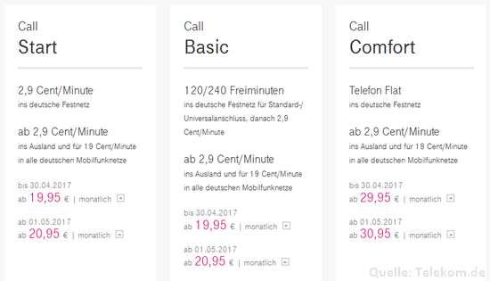 Deutsche Telekom - Neue Preise für Festnetz-Telefon